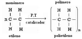polimerizacao-do-polietileno