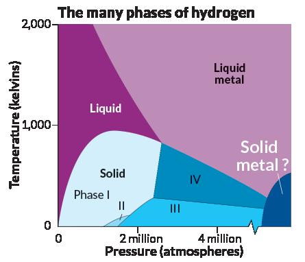 082016_hydrogen_graph_free